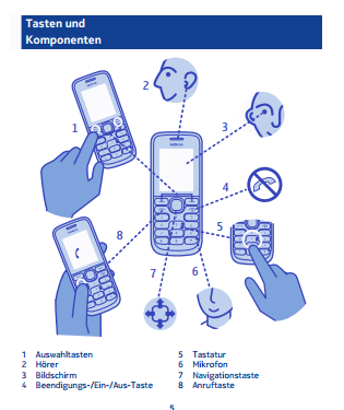 download.fds ncom.nokia.com supportFiles phones files pdf_guides devices 111_113 Nokia_111_113_UG_de.pdf